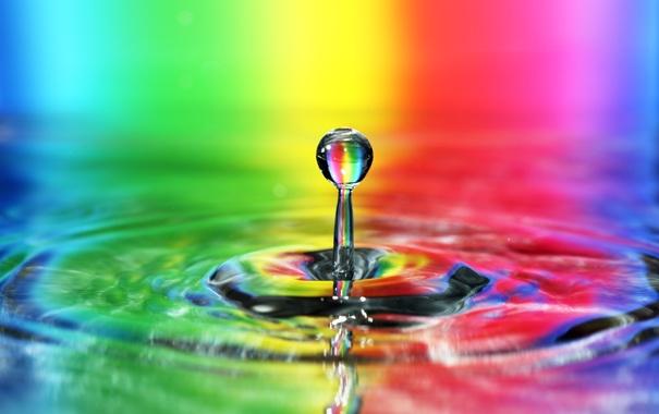 Фото обои вода, фон, капля, радуга