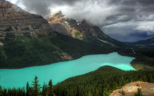 Фото обои пейзаж, горы, природа, река