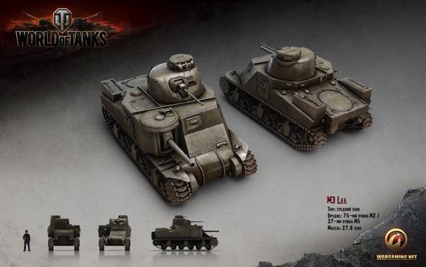 Фото обои история, танки, рендер, WoT, World of Tanks, M3 Lee