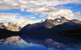 Обои вода, горы, озеро, фото, обои, пейзажи