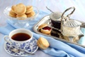 Картинка чай, масло, еда, завтрак, ложка, чашка, сахар