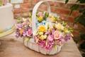 Картинка цветы, розы, корзинка, гортензия