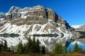 Картинка пейзаж, горы, природа, озеро, отражение, Панорама